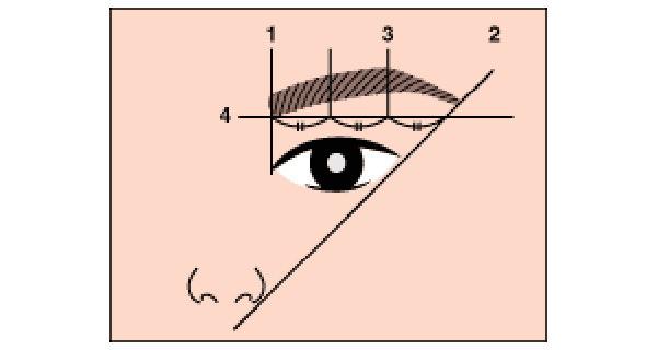 眉毛 メンズ 整え 方